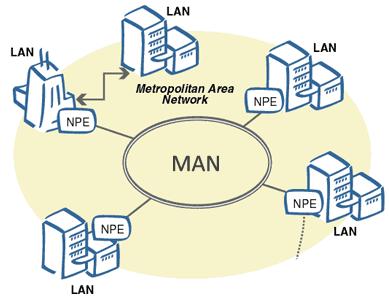 Metropolitan Area Network (MAN)