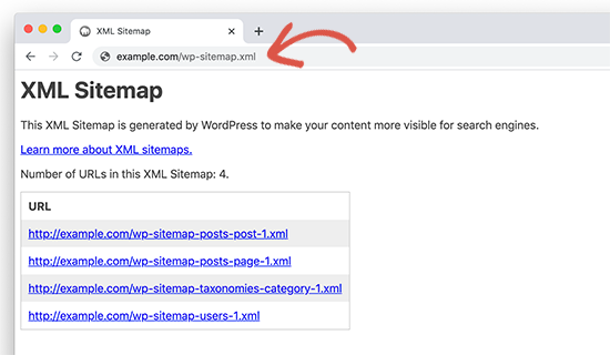 wordpress core sitemap